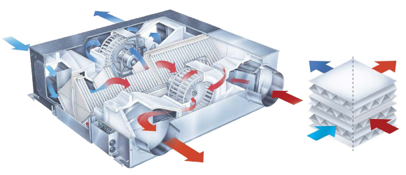 Heat Recovery Ventilation System Installation : Air conditioning heat recovery ventilation systems in